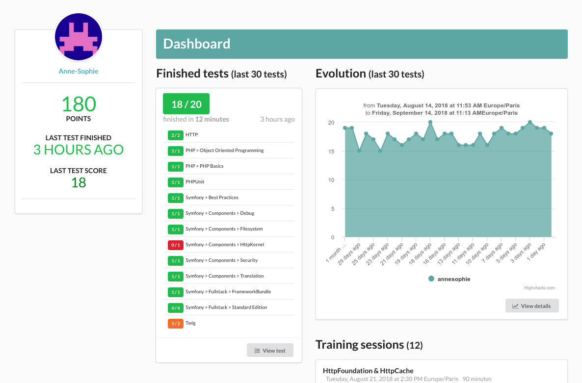 SensioLabs University dashboard illustration